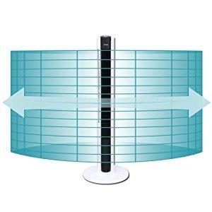 スリム扇風機の首振り範囲を説明する画像