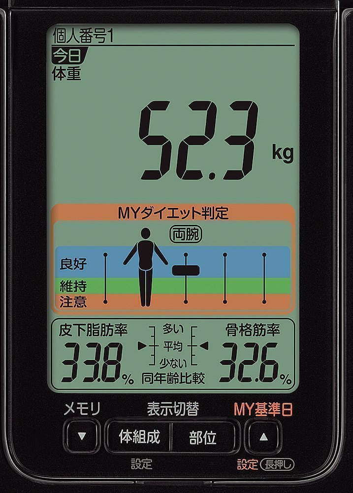 計測項目の多い体組成計