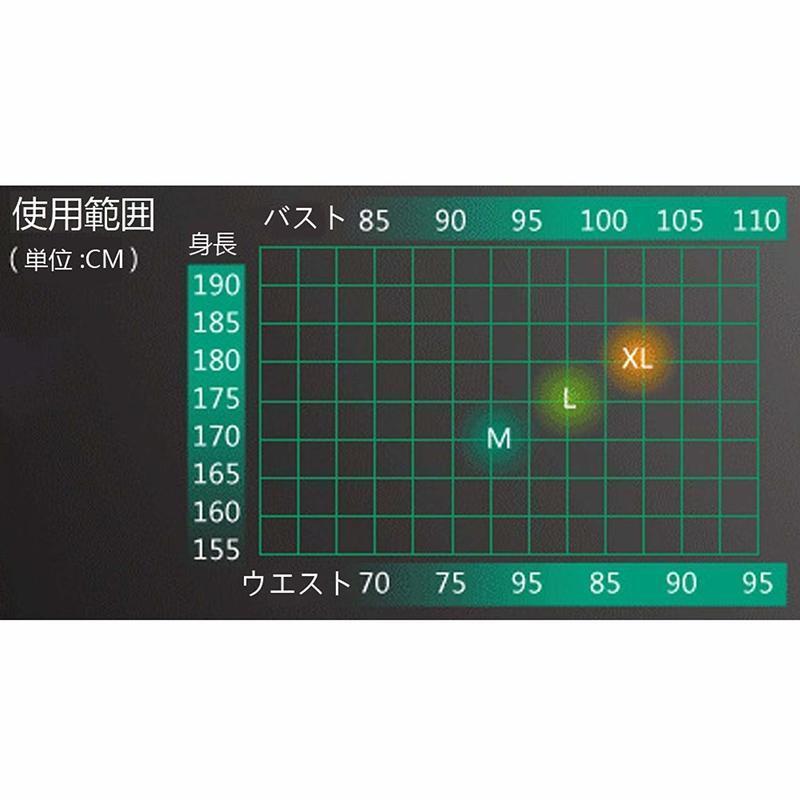 コンプレッションタイツのサイズ表