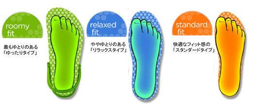 クロックスサンダルの足型タイプ