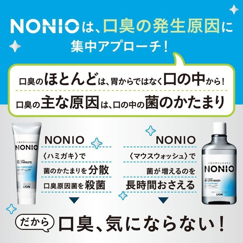 NONIO マウスウォッシュ の2つ目の商品画像