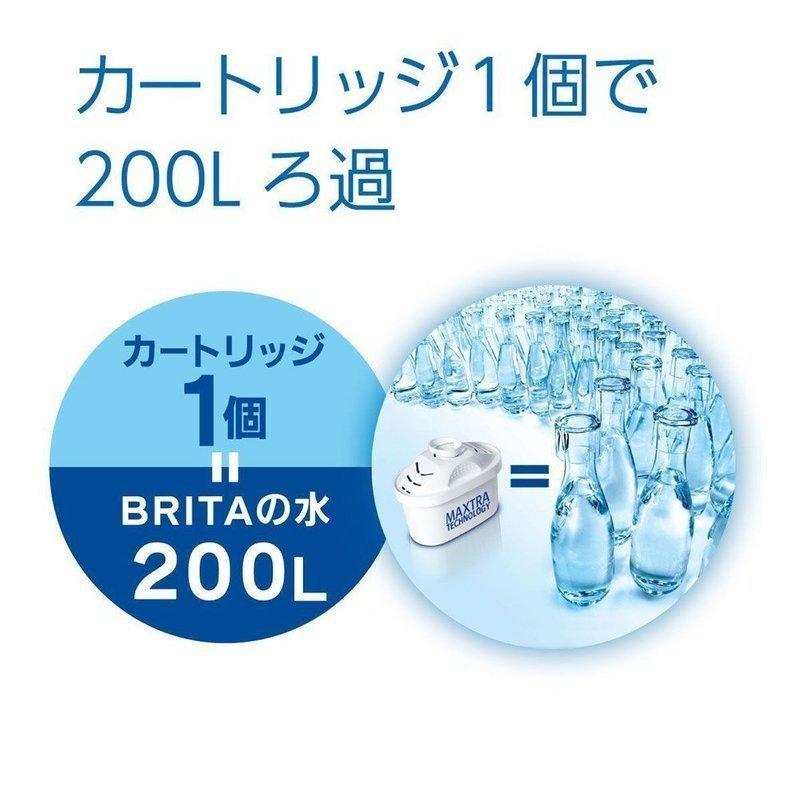 アルーナ 浄水ポット の2つ目の商品画像