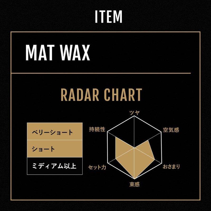 マットワックス の2つ目の商品画像