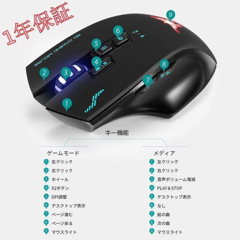 ワイヤレスマウス W100の2つ目の商品画像