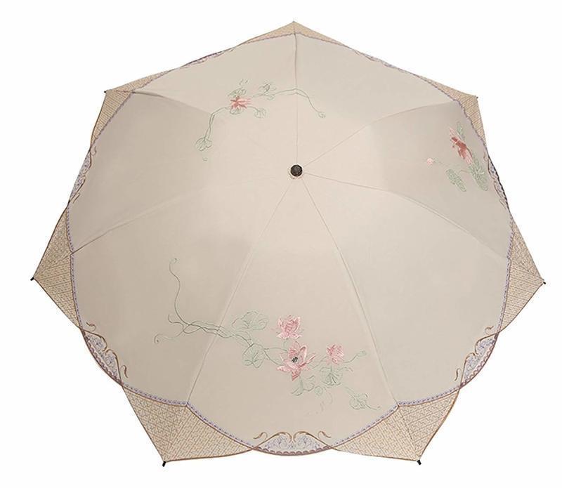 3段折りたたみ日傘  の2つ目の商品画像