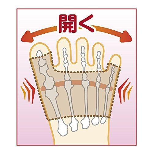 外反母趾・内反小趾 テーピングサポーター(右足用) の2つ目の商品画像