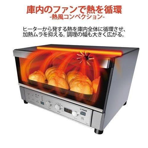 コンベクションオーブン&トースター<やきたて> KAS-G130-SNの2つ目の商品画像