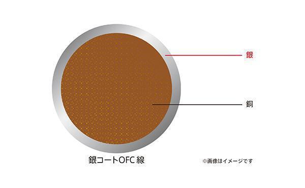 h.ear in ハイレゾ対応イヤホン MDR-EX750の3つ目の商品画像