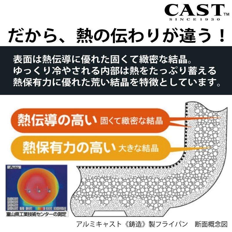 玉子焼 IHハイキャスト の3つ目の商品画像
