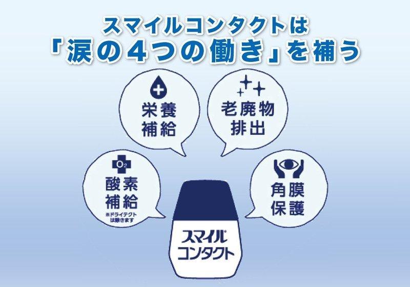 スマイルコンタクト クールブラック 【第3類医薬品】 の3つ目の商品画像
