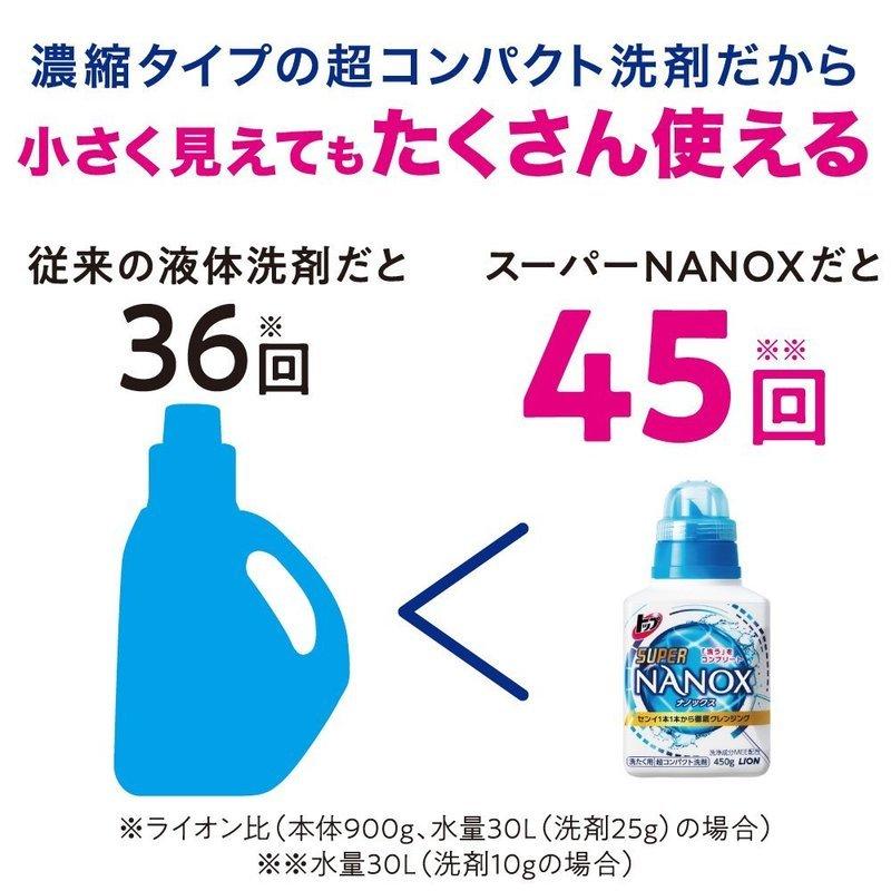 トップ スーパーナノックス の3つ目の商品画像