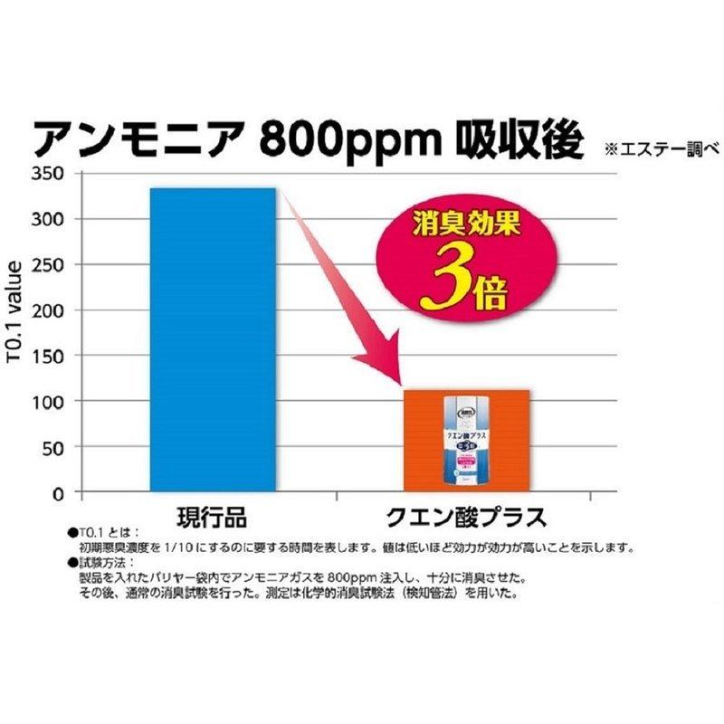 トイレの消臭力 クエン酸プラス の3つ目の商品画像